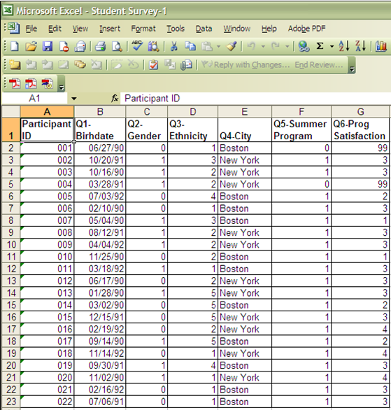 Figure 7-1: Sample Data Spreadsheet for Survey Data
