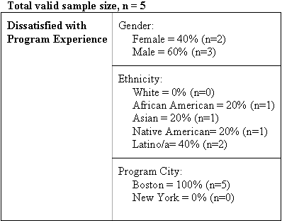 Quantitative study in education